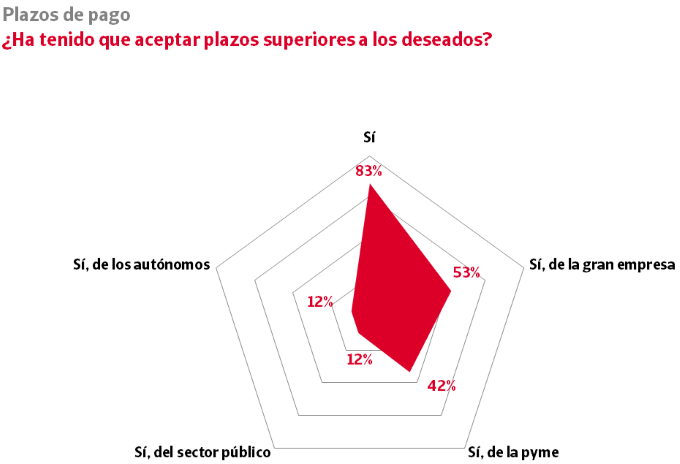 Estudio de la Gestión del Riesgo de Crédito en España