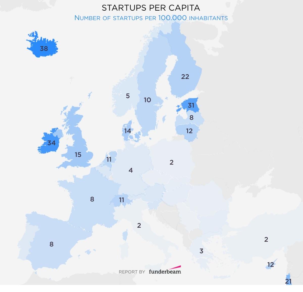 startups-per-capita