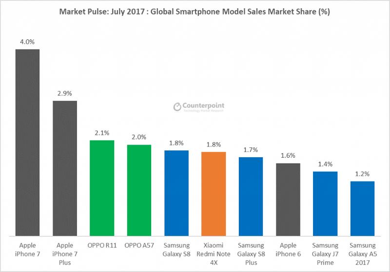 top-smartphones-JL-2017